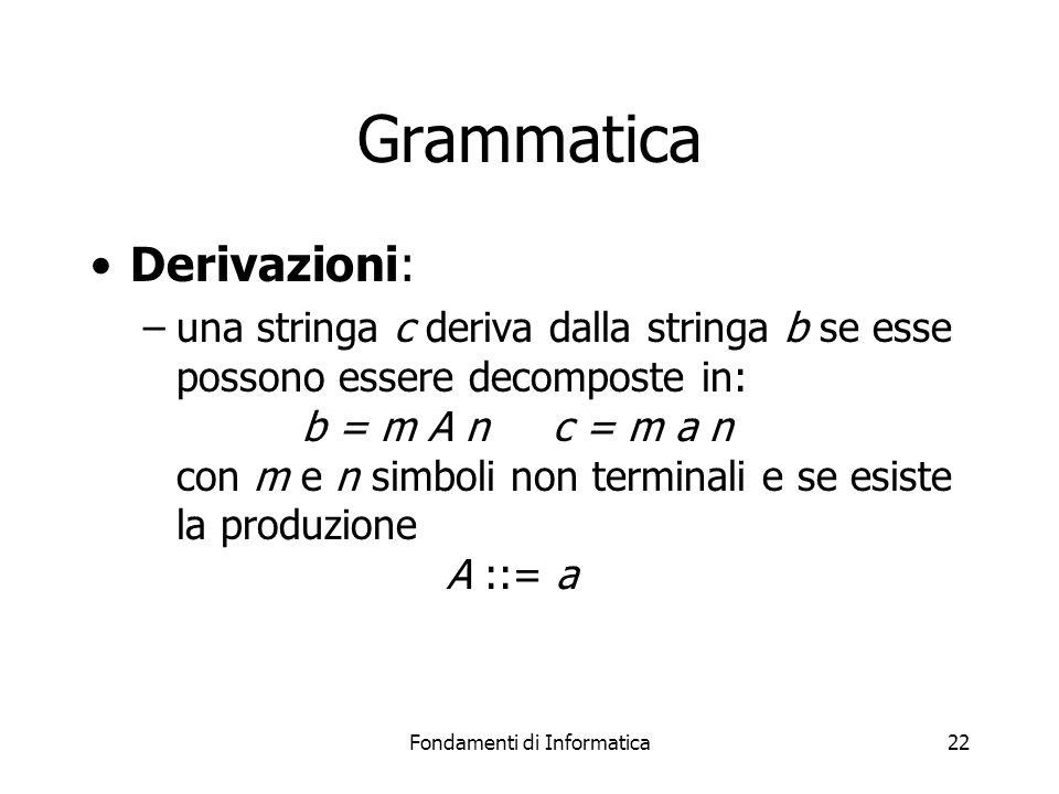 Fondamenti di Informatica22 Grammatica Derivazioni: –una stringa c deriva dalla stringa b se esse possono essere decomposte in: b = m A n c = m a n con m e n simboli non terminali e se esiste la produzione A ::= a