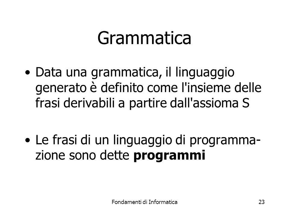 Fondamenti di Informatica23 Grammatica Data una grammatica, il linguaggio generato è definito come l insieme delle frasi derivabili a partire dall assioma S Le frasi di un linguaggio di programma- zione sono dette programmi