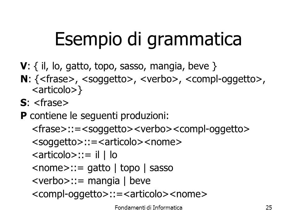 Fondamenti di Informatica25 Esempio di grammatica V: { il, lo, gatto, topo, sasso, mangia, beve } N: {,,,, } S: P contiene le seguenti produzioni: ::= ::= il | lo ::= gatto | topo | sasso ::= mangia | beve ::=