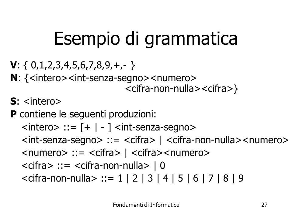 Fondamenti di Informatica27 Esempio di grammatica V: { 0,1,2,3,4,5,6,7,8,9,+,- } N: { } S: P contiene le seguenti produzioni: ::= [+ | - ] ::= | ::= | 0 ::= 1 | 2 | 3 | 4 | 5 | 6 | 7 | 8 | 9