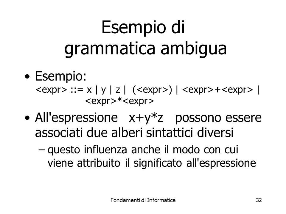 Fondamenti di Informatica32 Esempio di grammatica ambigua Esempio: ::= x | y | z | ( ) | + | * All espressione x+y*z possono essere associati due alberi sintattici diversi –questo influenza anche il modo con cui viene attribuito il significato all espressione