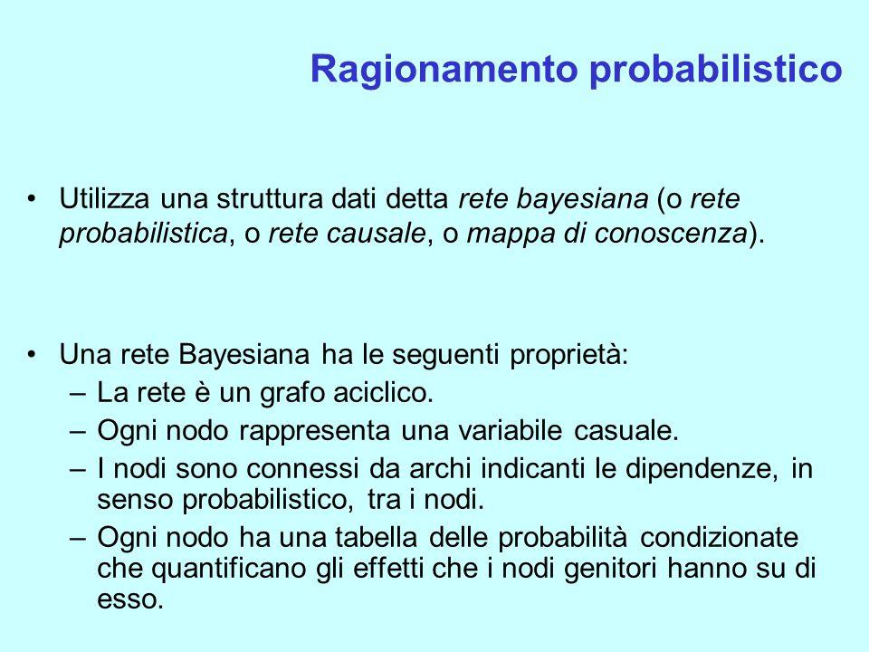 Ragionamento probabilistico Utilizza una struttura dati detta rete bayesiana (o rete probabilistica, o rete causale, o mappa di conoscenza). Una rete