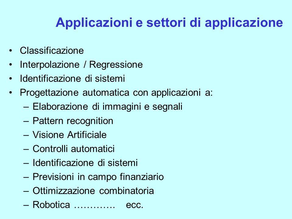 Applicazioni e settori di applicazione Classificazione Interpolazione / Regressione Identificazione di sistemi Progettazione automatica con applicazio