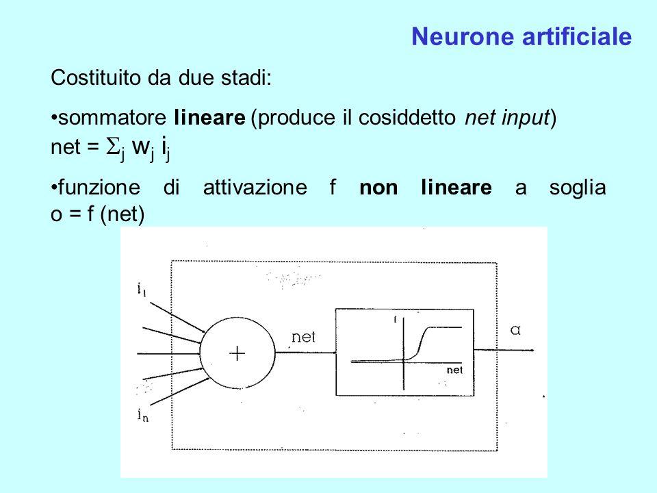 Neurone artificiale Costituito da due stadi: sommatore lineare (produce il cosiddetto net input) net = j w j i j funzione di attivazione f non lineare