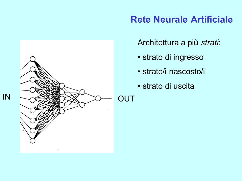 Rete Neurale Artificiale Architettura a più strati: strato di ingresso strato/i nascosto/i strato di uscita IN OUT