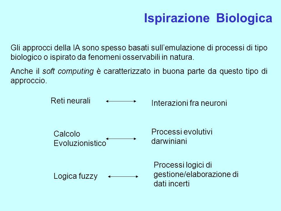 Reti Neurali Biologiche Neurone I punti di contatto fra neuroni si chiamano sinapsi e possono essere di tipo inibitorio o eccitatorio A livello di sinapsi le terminazioni dei 2 neuroni sono separati da unintercapedine attraverso cui avviene la trasmissione del treno di impulsi per via elettrochimica (emissione di una sostanza detta mediatore sinaptico) Frequenza massima degli impulsi <= 1KHz, quindi trasmissione dellinformazione piuttosto lenta Ipotesi di trasmissione distribuita e parallela dellinformazione