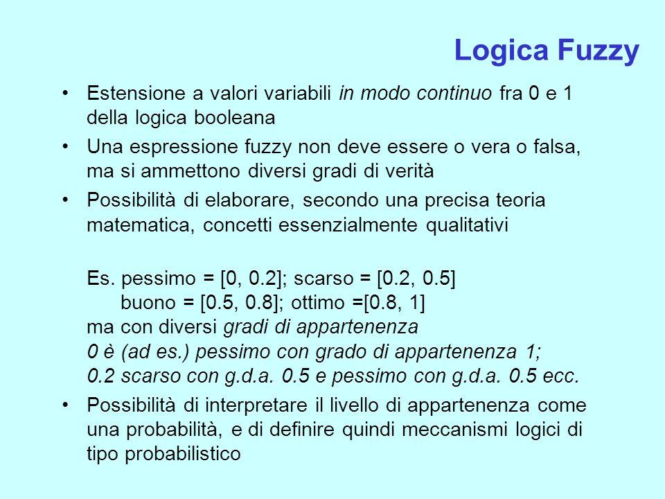 Ragionamento probabilistico Utilizza una struttura dati detta rete bayesiana (o rete probabilistica, o rete causale, o mappa di conoscenza).