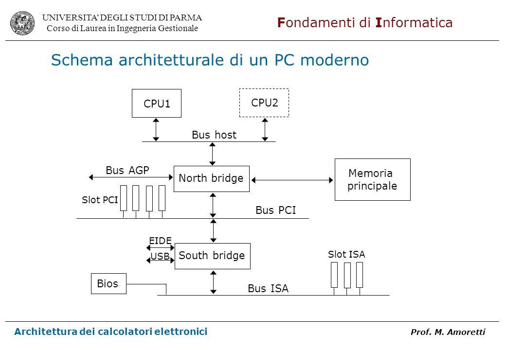 UNIVERSITA DEGLI STUDI DI PARMA Corso di Laurea in Ingegneria Gestionale Fondamenti di Informatica Architettura dei calcolatori elettronici Prof.