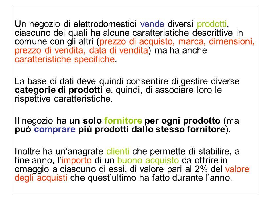 Entità Cliente Fornitore Relazioni Vendita Fornitura Prodotto Marca Modello L H P Dim.