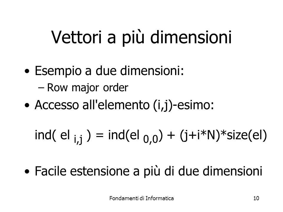 Fondamenti di Informatica10 Vettori a più dimensioni Esempio a due dimensioni: –Row major order Accesso all elemento (i,j)-esimo: ind( el i,j ) = ind(el 0,0 ) + (j+i*N)*size(el) Facile estensione a più di due dimensioni