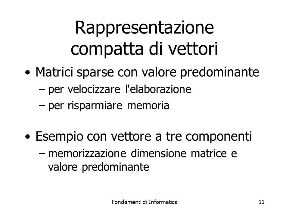 Fondamenti di Informatica11 Rappresentazione compatta di vettori Matrici sparse con valore predominante –per velocizzare l elaborazione –per risparmiare memoria Esempio con vettore a tre componenti –memorizzazione dimensione matrice e valore predominante