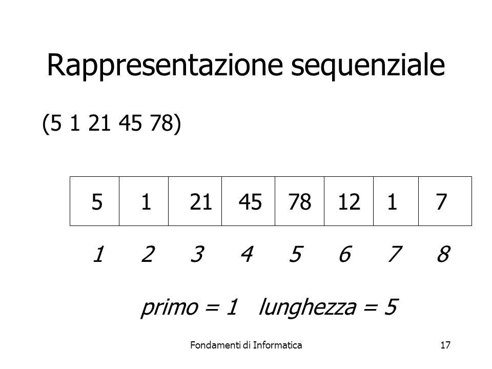 Fondamenti di Informatica17 Rappresentazione sequenziale (5 1 21 45 78) 512145781217 12345678 primo = 1 lunghezza = 5