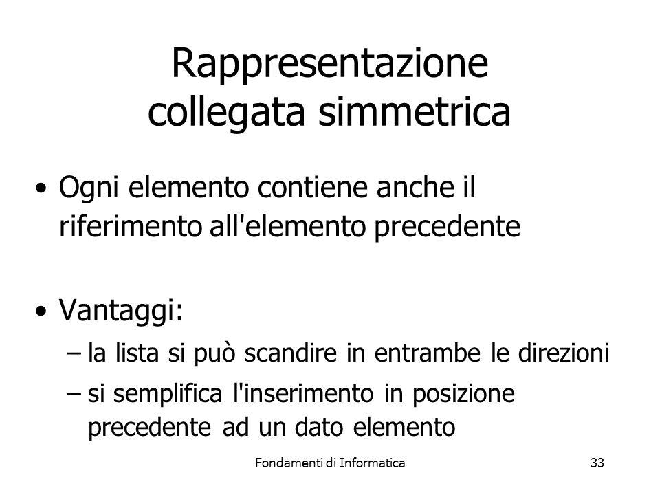 Fondamenti di Informatica33 Rappresentazione collegata simmetrica Ogni elemento contiene anche il riferimento all elemento precedente Vantaggi: –la lista si può scandire in entrambe le direzioni –si semplifica l inserimento in posizione precedente ad un dato elemento