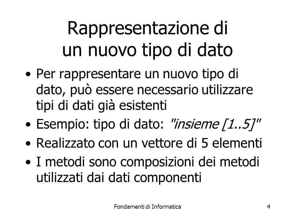 Fondamenti di Informatica15 Rappr.