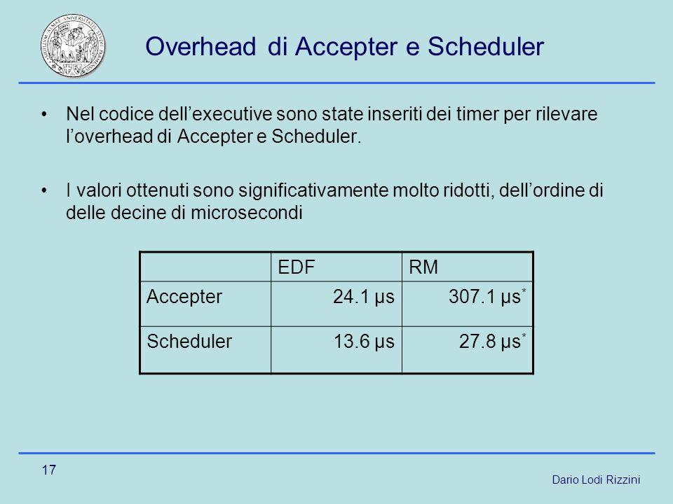 Dario Lodi Rizzini 17 Overhead di Accepter e Scheduler Nel codice dellexecutive sono state inseriti dei timer per rilevare loverhead di Accepter e Scheduler.