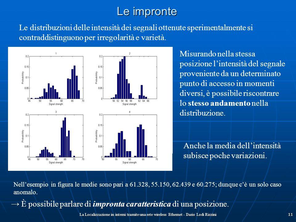 La Localizzazione in interni tramite una rete wireless Ethernet - Dario Lodi Rizzini11 Misurando nella stessa posizione lintensità del segnale proveni