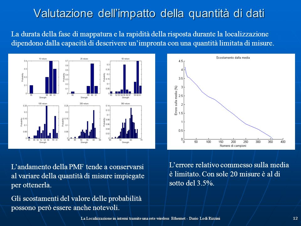 La Localizzazione in interni tramite una rete wireless Ethernet - Dario Lodi Rizzini12 Valutazione dellimpatto della quantità di dati La durata della