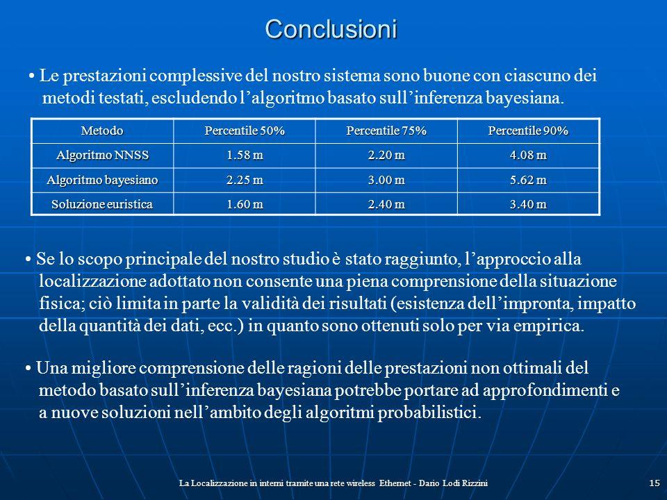 La Localizzazione in interni tramite una rete wireless Ethernet - Dario Lodi Rizzini15 Conclusioni Le prestazioni complessive del nostro sistema sono