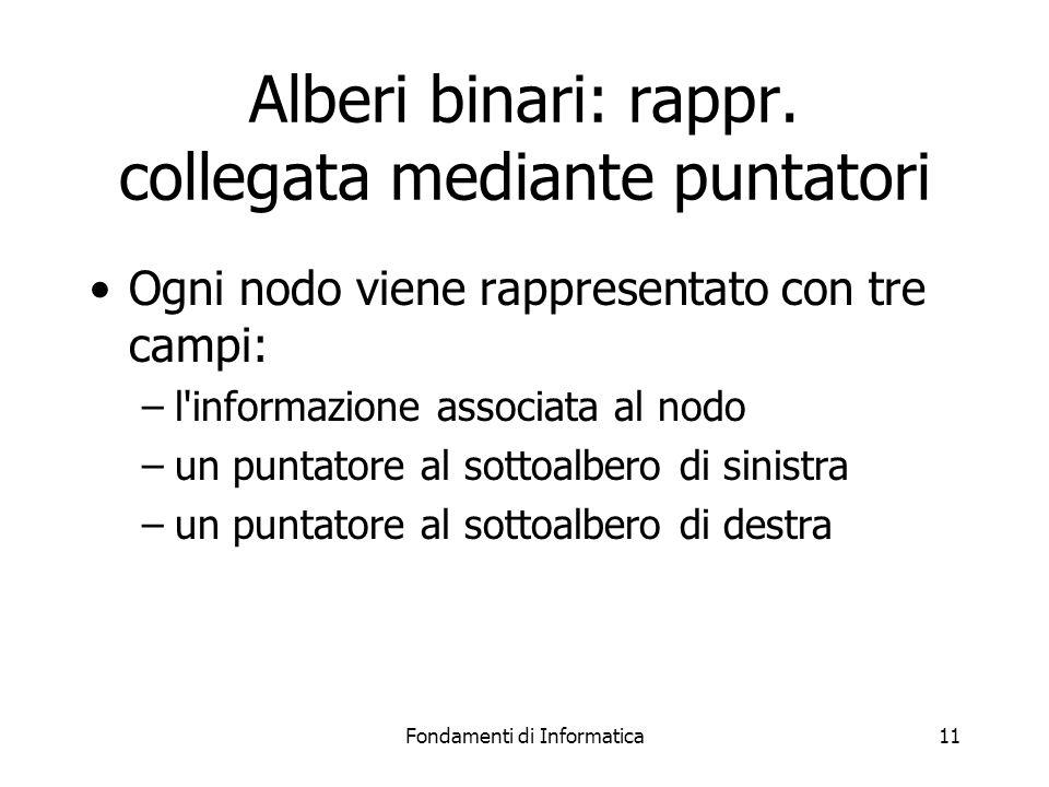 Fondamenti di Informatica11 Alberi binari: rappr.