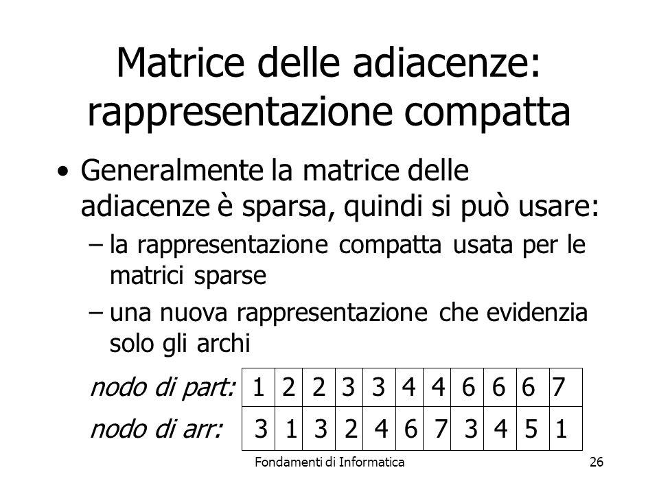 Fondamenti di Informatica26 Matrice delle adiacenze: rappresentazione compatta Generalmente la matrice delle adiacenze è sparsa, quindi si può usare: –la rappresentazione compatta usata per le matrici sparse –una nuova rappresentazione che evidenzia solo gli archi nodo di part: 1 2 2 3 3 4 4 6 6 6 7 nodo di arr: 3 1 3 2 4 6 7 3 4 5 1