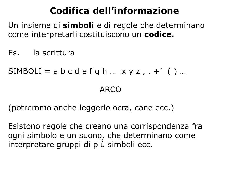 Alcuni codici usati quotidianamente: - la scrittura - le lingue - i gesti - la rappresentazione dei numeri Utilizzare gli stessi codici permette la COMUNICAZIONE (dellinformazione) COMUNICARE permette di: - descrivere oggetti, idee, percezioni, emozioni - trasmettere conoscenza, esperienza Codifica dellinformazione