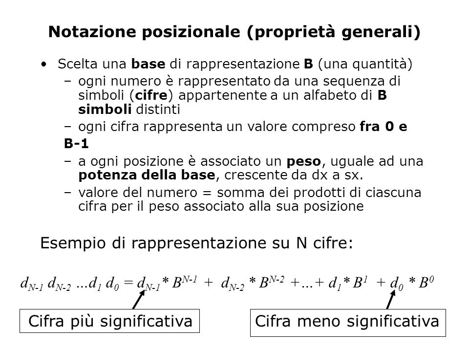 Notazione posizionale (proprietà generali) Scelta una base di rappresentazione B (una quantità) –ogni numero è rappresentato da una sequenza di simboli (cifre) appartenente a un alfabeto di B simboli distinti –ogni cifra rappresenta un valore compreso fra 0 e B-1 –a ogni posizione è associato un peso, uguale ad una potenza della base, crescente da dx a sx.