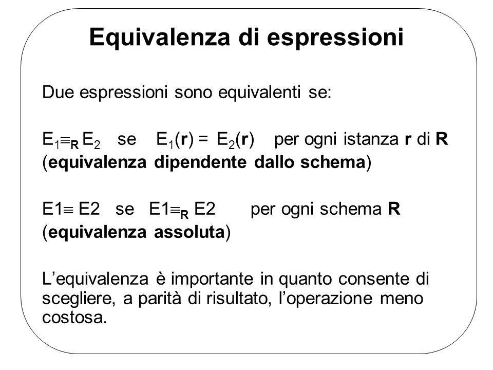 Equivalenza di espressioni Due espressioni sono equivalenti se: E 1 R E 2 se E 1 (r) = E 2 (r) per ogni istanza r di R (equivalenza dipendente dallo schema) E1 E2 se E1 R E2 per ogni schema R (equivalenza assoluta) Lequivalenza è importante in quanto consente di scegliere, a parità di risultato, loperazione meno costosa.