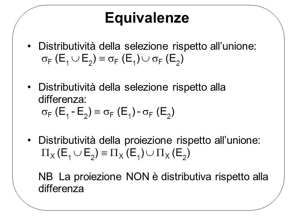 Equivalenze Distributività della selezione rispetto allunione: F (E 1 E 2 ) F (E 1 ) F (E 2 ) Distributività della selezione rispetto alla differenza: F (E 1 - E 2 ) F (E 1 ) - F (E 2 ) Distributività della proiezione rispetto allunione: X (E 1 E 2 ) X (E 1 ) X (E 2 ) NB La proiezione NON è distributiva rispetto alla differenza