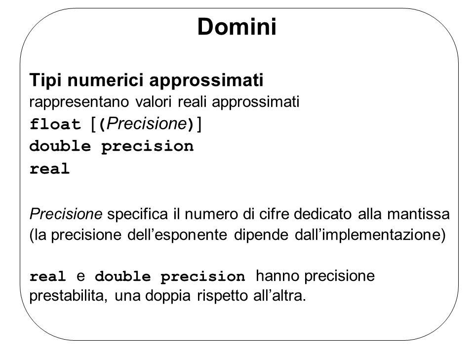 Domini Tipi numerici approssimati rappresentano valori reali approssimati float [ ( Precisione ) ] double precision real Precisione specifica il numero di cifre dedicato alla mantissa (la precisione dellesponente dipende dallimplementazione) real e double precision hanno precisione prestabilita, una doppia rispetto allaltra.