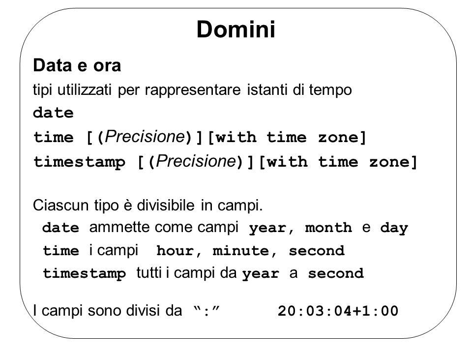 Domini Data e ora tipi utilizzati per rappresentare istanti di tempo date time [( Precisione )][with time zone] timestamp [( Precisione )][with time zone] Ciascun tipo è divisibile in campi.