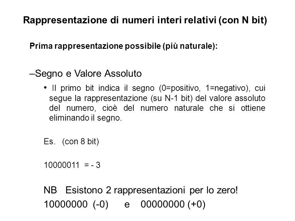 Rappresentazione di numeri interi relativi (con N bit) Prima rappresentazione possibile (più naturale): –Segno e Valore Assoluto Il primo bit indica i