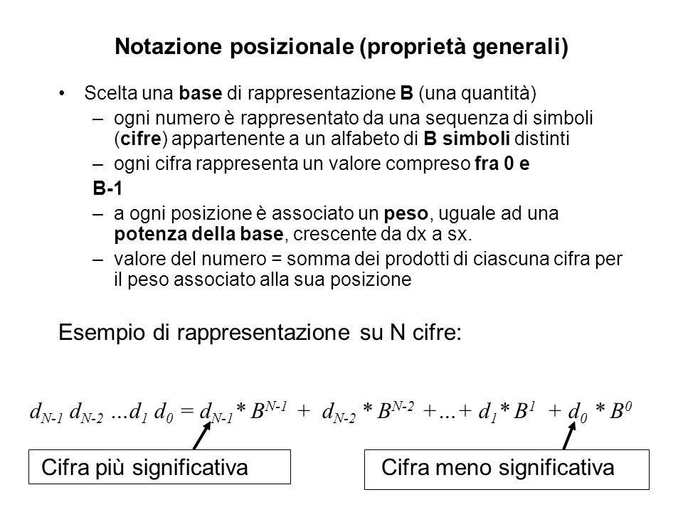 Notazione posizionale (proprietà generali) Scelta una base di rappresentazione B (una quantità) –ogni numero è rappresentato da una sequenza di simbol