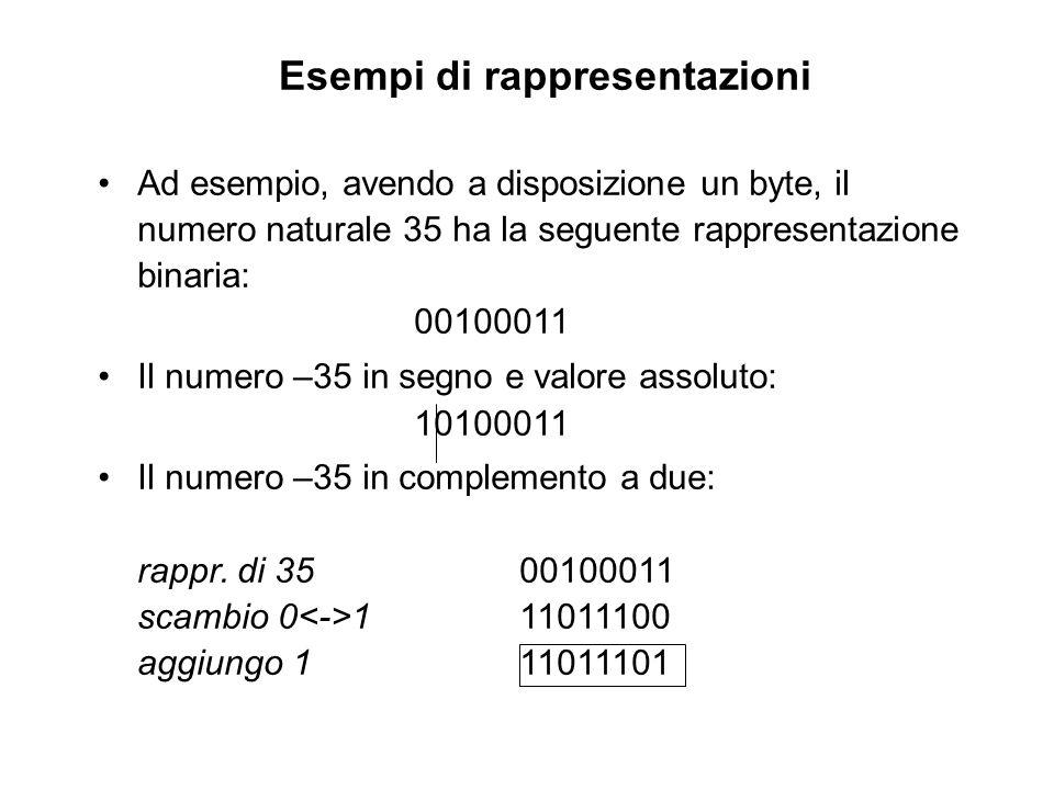 Esempi di rappresentazioni Ad esempio, avendo a disposizione un byte, il numero naturale 35 ha la seguente rappresentazione binaria: 00100011 Il numer