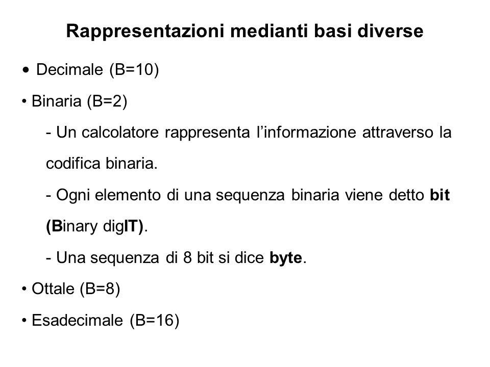 Decimale (B=10) Binaria (B=2) - Un calcolatore rappresenta linformazione attraverso la codifica binaria. - Ogni elemento di una sequenza binaria viene