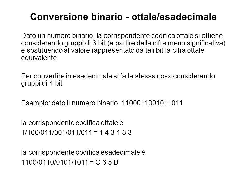 Conversione binario - ottale/esadecimale Dato un numero binario, la corrispondente codifica ottale si ottiene considerando gruppi di 3 bit (a partire