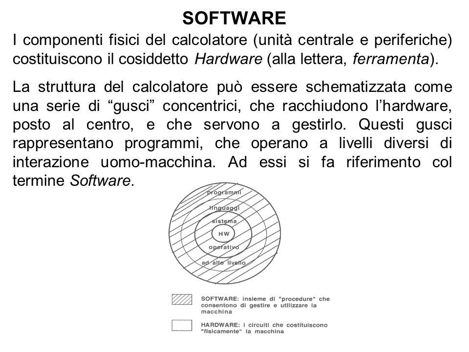 SOFTWARE I componenti fisici del calcolatore (unità centrale e periferiche) costituiscono il cosiddetto Hardware (alla lettera, ferramenta).