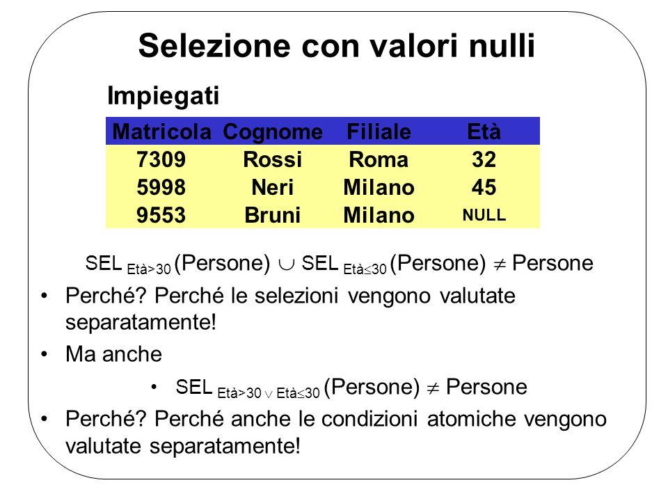 Selezione con valori nulli CognomeFilialeEtàMatricola NeriMilano455998 RossiRoma327309 BruniMilano NULL 9553 Impiegati SEL Età>30 (Persone) SEL Età 30 (Persone) Persone Perché.