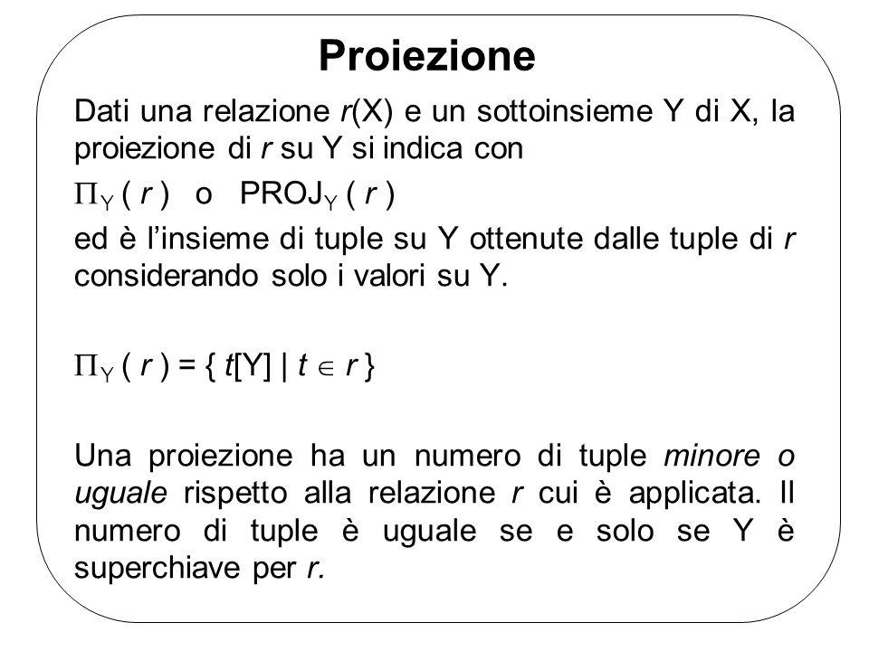 Proiezione Dati una relazione r(X) e un sottoinsieme Y di X, la proiezione di r su Y si indica con Y ( r ) o PROJ Y ( r ) ed è linsieme di tuple su Y ottenute dalle tuple di r considerando solo i valori su Y.