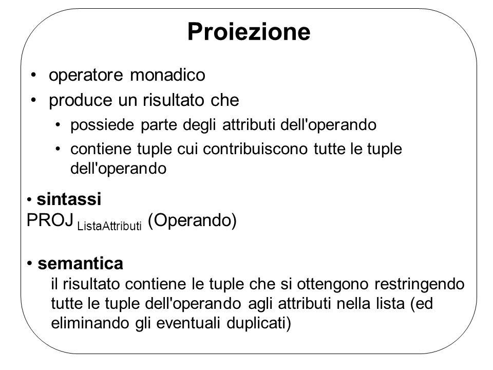 Proiezione operatore monadico produce un risultato che possiede parte degli attributi dell operando contiene tuple cui contribuiscono tutte le tuple dell operando sintassi PROJ ListaAttributi (Operando) semantica il risultato contiene le tuple che si ottengono restringendo tutte le tuple dell operando agli attributi nella lista (ed eliminando gli eventuali duplicati)