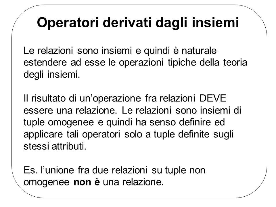 Operatori derivati dagli insiemi Le relazioni sono insiemi e quindi è naturale estendere ad esse le operazioni tipiche della teoria degli insiemi. Il