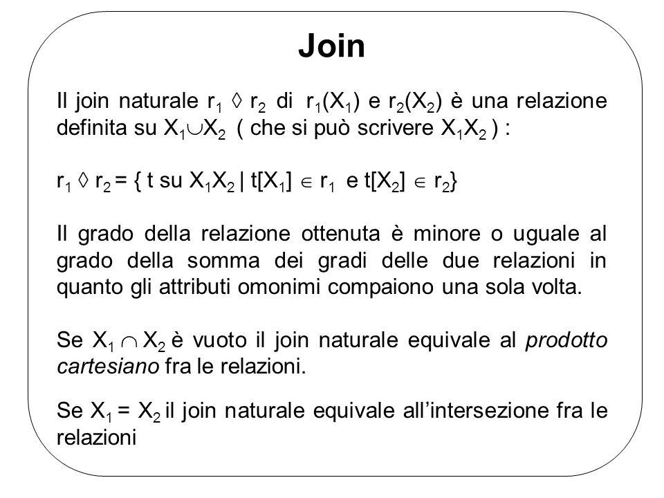 Join Il join naturale r 1 r 2 di r 1 (X 1 ) e r 2 (X 2 ) è una relazione definita su X 1 X 2 ( che si può scrivere X 1 X 2 ) : r 1 r 2 = { t su X 1 X