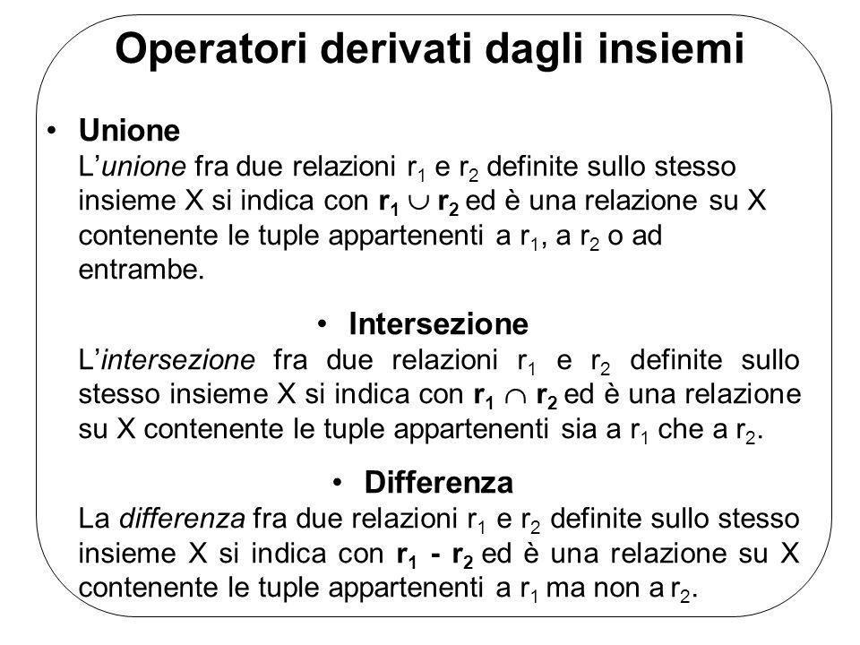 Operatori derivati dagli insiemi Unione Lunione fra due relazioni r 1 e r 2 definite sullo stesso insieme X si indica con r 1 r 2 ed è una relazione s