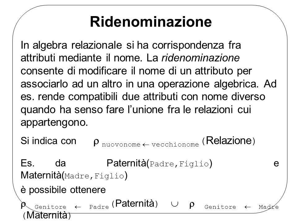Ridenominazione In algebra relazionale si ha corrispondenza fra attributi mediante il nome. La ridenominazione consente di modificare il nome di un at
