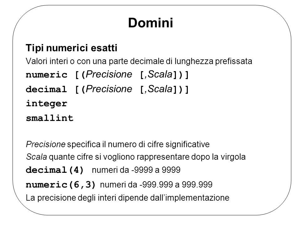 Domini Tipi numerici esatti Valori interi o con una parte decimale di lunghezza prefissata numeric [( Precisione [,Scala ])] decimal [( Precisione [,S