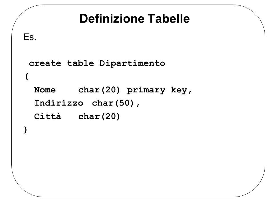 Definizione Tabelle Es. create table Dipartimento ( Nomechar(20) primary key, Indirizzochar(50), Cittàchar(20) )