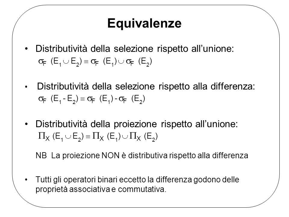 Equivalenze Corrispondenze fra operatori insiemistici e selezioni complesse F 1 F 2 (R) F 1 (R) F 2 (R) F 1 F 2 (R) F 1 (R) F 2 (R) F 1 (R) F 2 (R) F 1 ¬F 2 (R) F 1 (R) - F 2 (R) Proprietà distributiva del join rispetto allunione: E (E 1 E 2 ) (E E 1 ) (E E 2 )