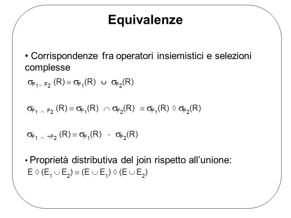 Equivalenze Corrispondenze fra operatori insiemistici e selezioni complesse F 1 F 2 (R) F 1 (R) F 2 (R) F 1 F 2 (R) F 1 (R) F 2 (R) F 1 (R) F 2 (R) F