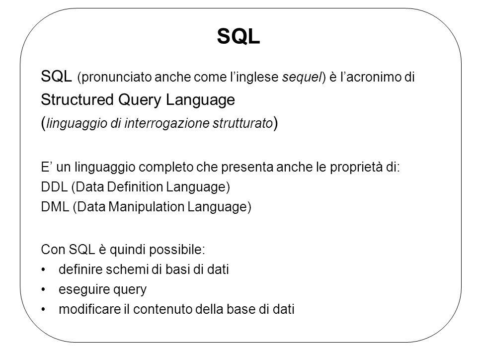 Definizione Domini Come nei linguaggi ad alto livello (es.