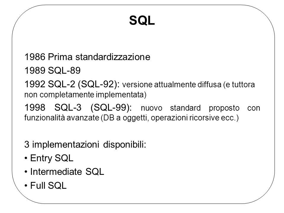 SQL 1986 Prima standardizzazione 1989 SQL-89 1992 SQL-2 (SQL-92): versione attualmente diffusa (e tuttora non completamente implementata) 1998 SQL-3 (