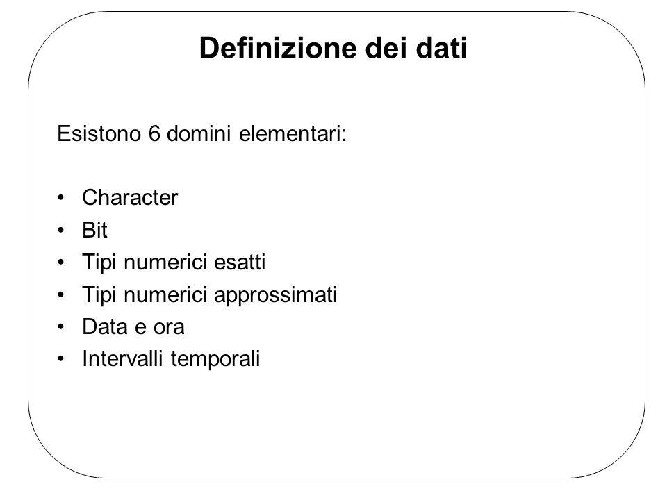 Domini Character rappresenta singoli caratteri o stringhe character [varying] [( Lunghezza) ] [character set NomeFamigliaCaratteri] character(20) stringa di lunghezza 20 character varying(100) stringa di lunghezza max.